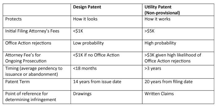 Startup-IP-Checklist--Item-7